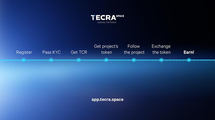 tecra-1024x576